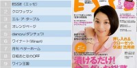 【グルメ・料理】今週の雑誌ランキングトップ10!(2016/4/16~22集計)
