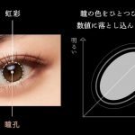 アイシャドウ選びに変化?資生堂が瞳の色を計測する『I(EYE)SHADOW』を開発